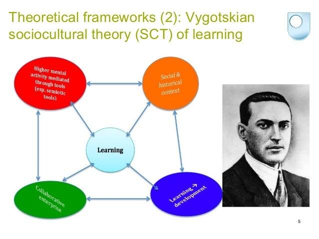 Developmental Learning Theories Final