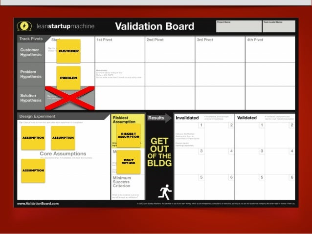 HOW DO WE MEASURE RESULT? DECIDE ON THE WEAKEST OUTCOME YOU WILL ACCEPT AS VALIDATION/ MINIMUM SUCCESS CRITERION