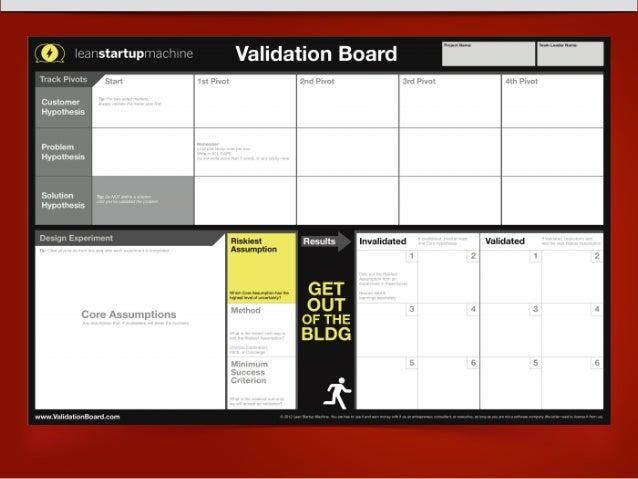 The Validation Board is a great tool to help entrepreneurs stay focused on taking action while implementing the Lean Start...
