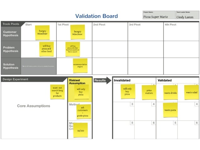 how to make a validation board