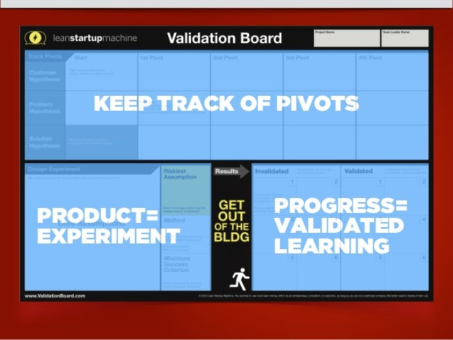 KEEP TRACK OF PIVOTS