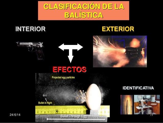 Balistica forense for Que es exterior y interior