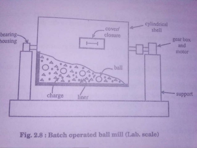 Ball Mill Diagram - Wiring Diagram Local Ball Mill Schematic Diagram on ball mill drawing, ball mill detail, ball mills section, ball size charts, ball mill design, ball mill box, ball mill size, ball mill plans, ball mill tool, ball mill maintenance, ball mill grinding, ball mill amp limestone, ball bearing diagram, ball mill operation, ball screws for mini mill,