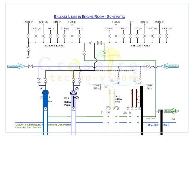 Tolle 4 Ballast Schaltplan Ideen - Elektrische ...
