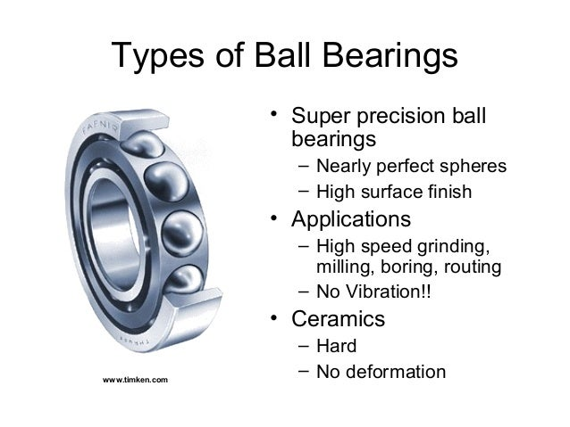 4Pcs Bearing Steel Thrust Ball Bearings 7 Different Types For The Machine