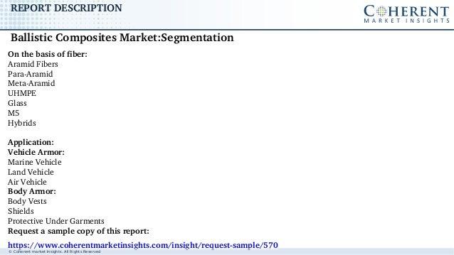 Ballistic composites market Slide 3
