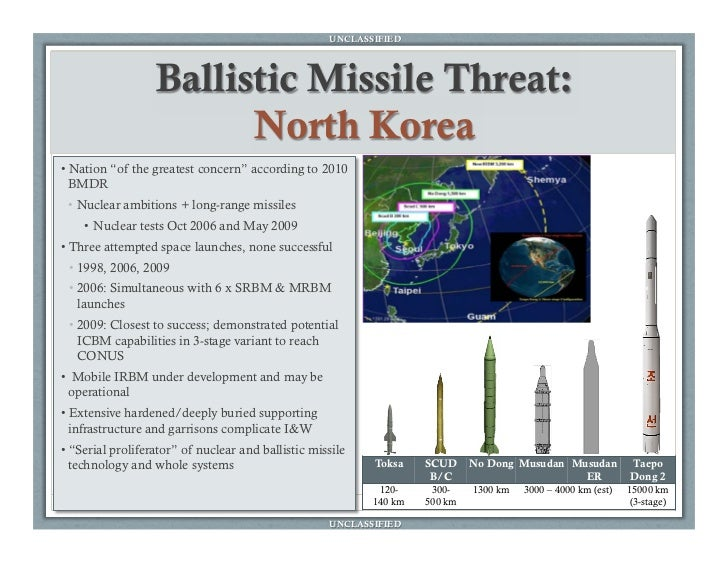 an overview of ballistic missile defense system Information about the aegis ballistic missile defense system  based element of the united states ballistic missile defense system  overview 2017 e.