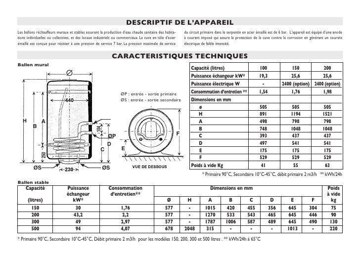 ballon grand confort notice tech atlantic franco belge. Black Bedroom Furniture Sets. Home Design Ideas