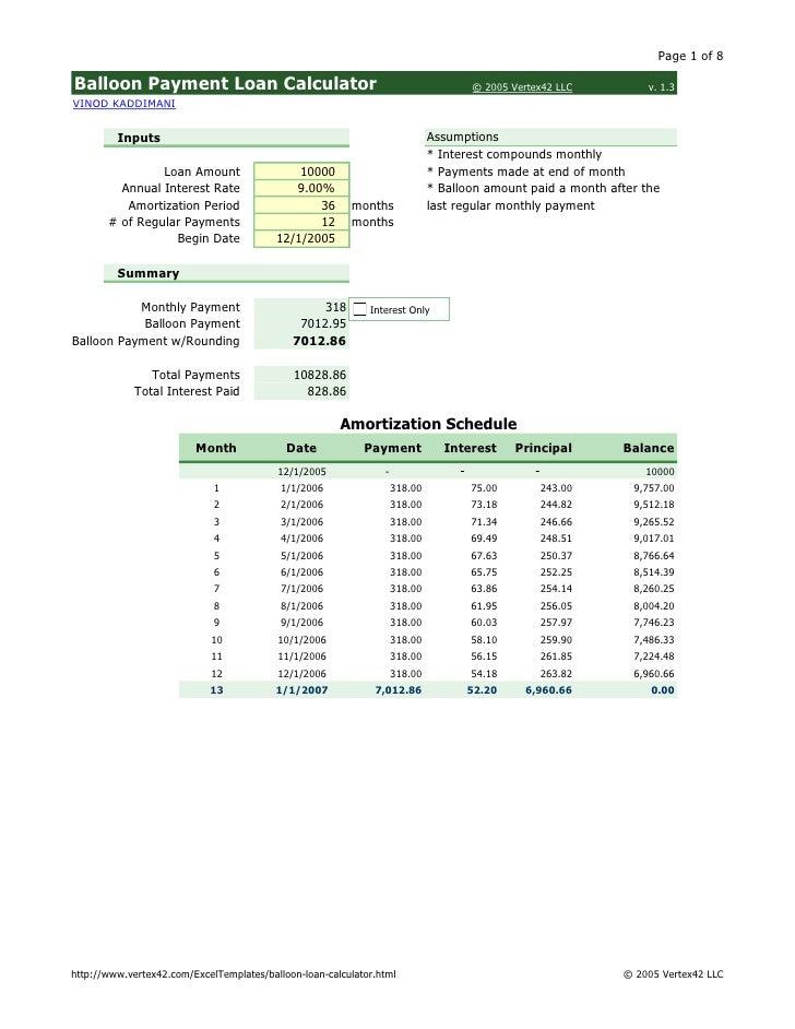balloon finance calculator