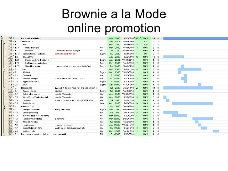 Brownie a la Mode online promotion