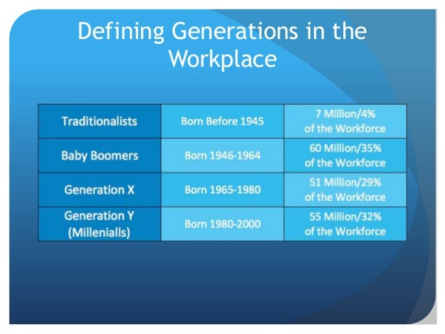 Defining Generations in the Workplace
