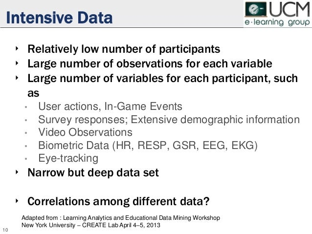 Intensive Data ‣ Relatively low number of participants ‣ Large number of observations for each variable ‣ Large number of ...