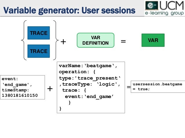 Variable generator: User sessions VAR DEFINITION VAR+ = TRACE TRACE varName:'beatgame', operation: { type:'trace_present' ...