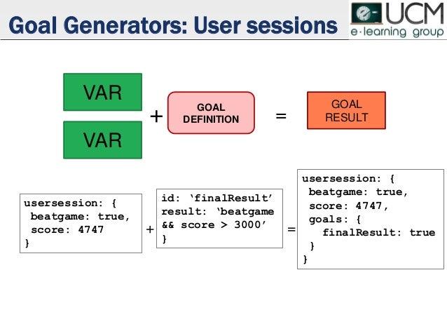 Goal Generators: User sessions VAR VAR GOAL DEFINITION GOAL RESULT= usersession: { beatgame: true, score: 4747 } id: 'fina...