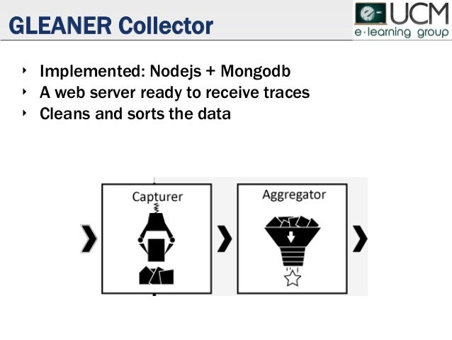 GLEANER Collector ‣ Implemented: Nodejs + Mongodb ‣ A web server ready to receive traces ‣ Cleans and sorts the data