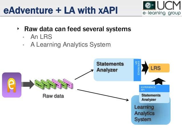 IMS Global Learning Analytics Interoperability Framework http://www.imsglobal.org/IMSLearningAnalyticsWP.pdf