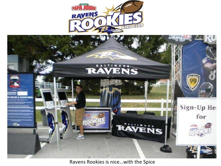 baltimore ravens swot analysis. Black Bedroom Furniture Sets. Home Design Ideas