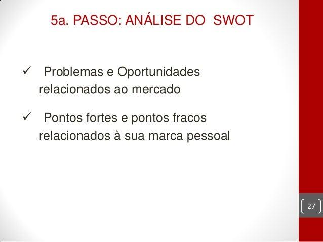 5a. PASSO: ANÁLISE DO SWOT Problemas e Oportunidades  relacionados ao mercado Pontos fortes e pontos fracos  relacionado...