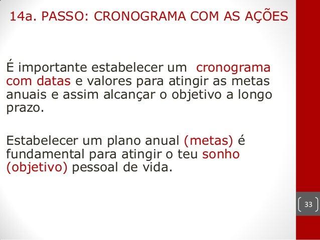 14a. PASSO: CRONOGRAMA COM AS AÇÕESÉ importante estabelecer um cronogramacom datas e valores para atingir as metasanuais e...