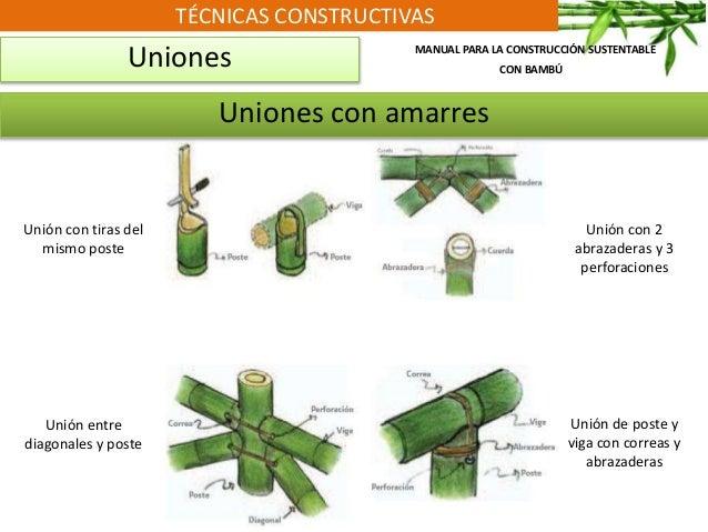 TÉCNICAS CONSTRUCTIVAS Uniones Uniones con amarres Unión con tiras del mismo poste Unión entre diagonales y poste Unión co...