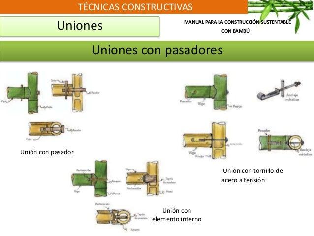 TÉCNICAS CONSTRUCTIVAS Uniones Uniones con pasadores Unión con pasador MANUAL PARA LA CONSTRUCCIÓN SUSTENTABLE CON BAMBÚ U...
