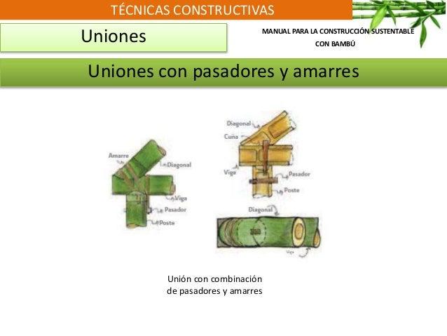 TÉCNICAS CONSTRUCTIVAS Uniones Uniones con pasadores y amarres MANUAL PARA LA CONSTRUCCIÓN SUSTENTABLE CON BAMBÚ Unión con...