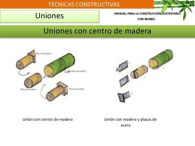 TÉCNICAS CONSTRUCTIVAS Uniones Uniones con centro de madera MANUAL PARA LA CONSTRUCCIÓN SUSTENTABLE CON BAMBÚ Unión con ce...