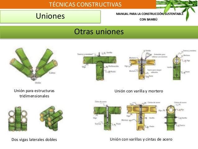 TÉCNICAS CONSTRUCTIVAS Uniones Otras uniones MANUAL PARA LA CONSTRUCCIÓN SUSTENTABLE CON BAMBÚ Unión para estructuras trid...