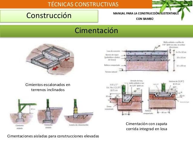 TÉCNICAS CONSTRUCTIVAS Construcción MANUAL PARA LA CONSTRUCCIÓN SUSTENTABLE CON BAMBÚ Cimentación Cimientos escalonados en...