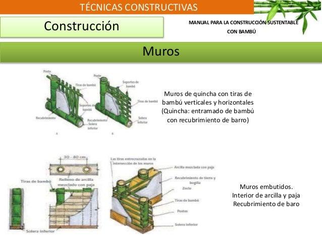 TÉCNICAS CONSTRUCTIVAS Construcción MANUAL PARA LA CONSTRUCCIÓN SUSTENTABLE CON BAMBÚ Muros Muros de quincha con tiras de ...