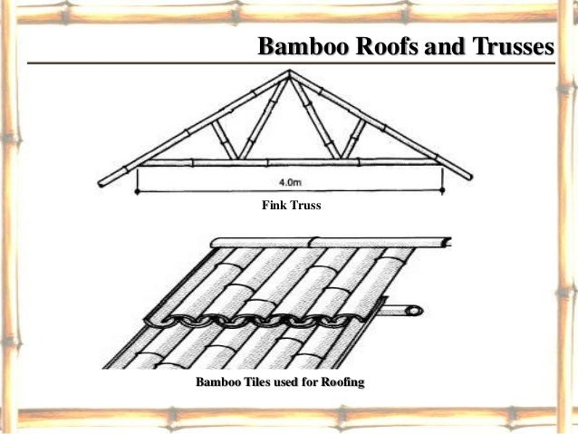 Bamboo Roofs ...