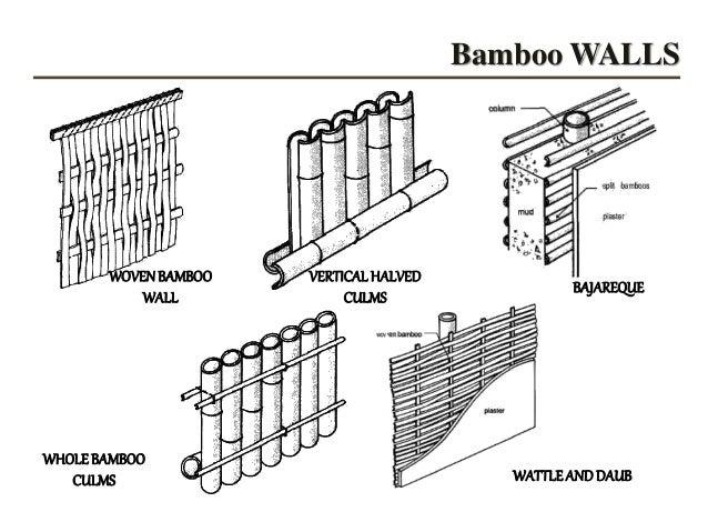 Bamboo WALLS ...