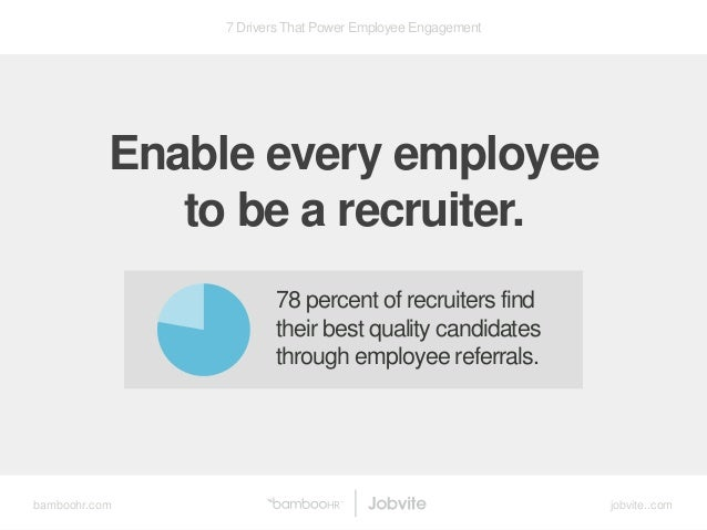 7 Practical Solutions to Power Employee Engagement