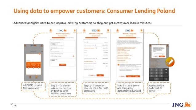 Using data to empower customers: Consumer Lending Poland 11 INBOUND request (pre-approved) Step 1 – Customer selects the a...