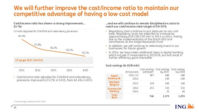 62.4% 57.8% 53.7% 55.1% 56.2% 2011 2012 2013 2014 1H15 We will further improve the cost/income ratio to maintain our compe...