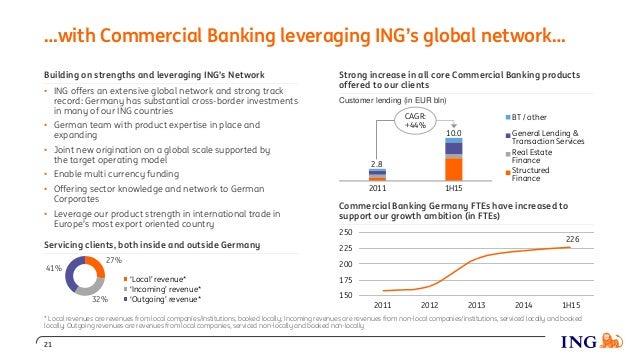 2011 1H15 BT / other General Lending & Transaction Services Real Estate Finance Structured Finance Servicing clients, both...