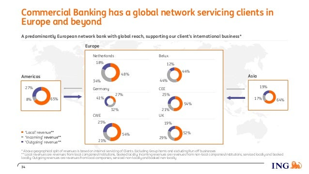 Americas 65%8% 27% A predominantly European network bank with global reach, supporting our client's international business...