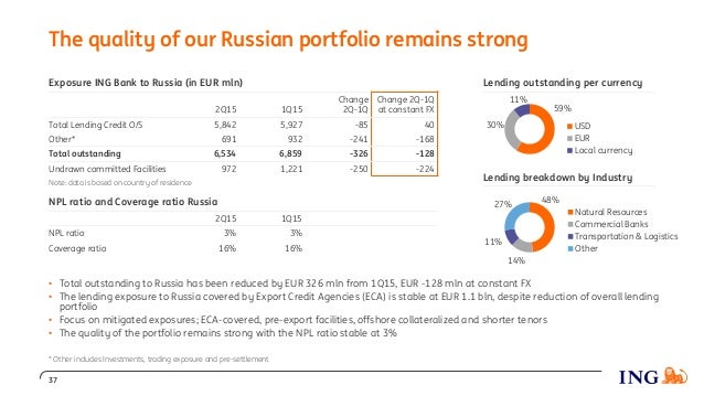 NPL ratio and Coverage ratio Russia 2Q15 1Q15 NPL ratio 3% 3% Coverage ratio 16% 16% Lending outstanding per currency Lend...