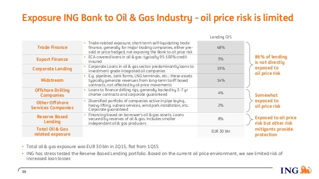 Exposure ING Bank to Oil & Gas Industry - oil price risk is limited 86% of lending is not directly exposed to oil price ri...