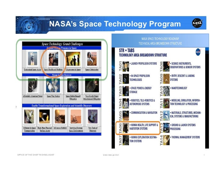 advancement in space technology Get the latest technology news, articles and op-eds a look at the innovations and technologies that are shaping the future and changing the world.
