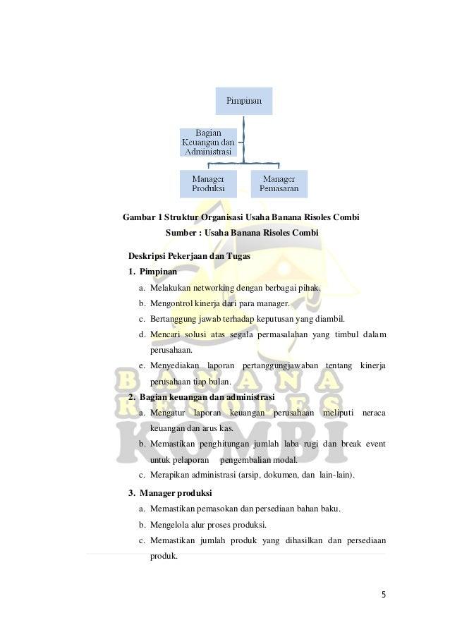 Banana Risoles Combi Contoh Bisnis Plan