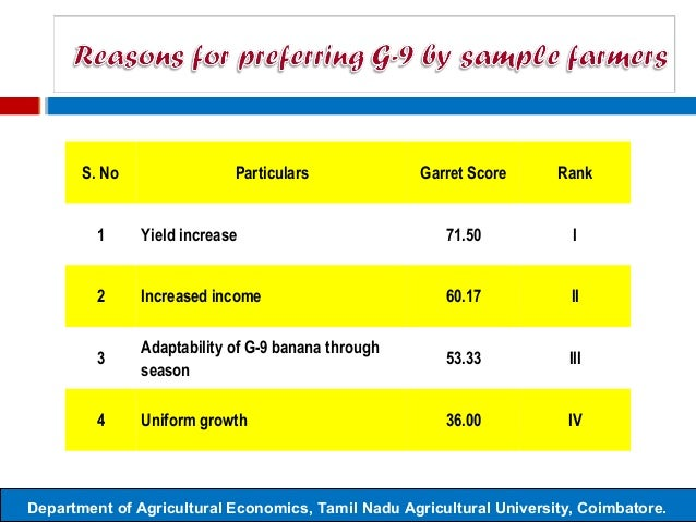 An Economic Analysis of Banana Cultivation in Tamil Nadu
