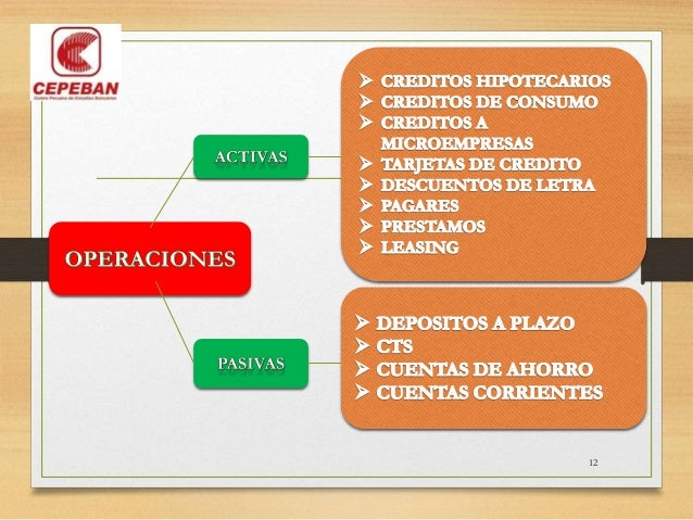 creditos banco nacion autospies definition