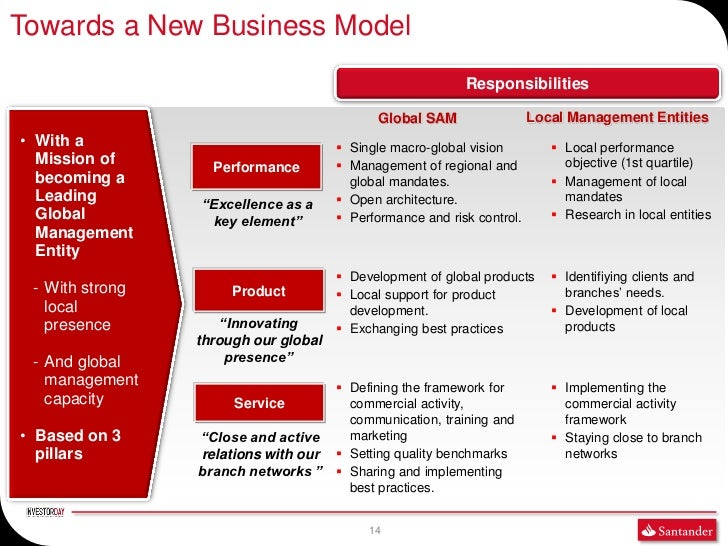 Towards a New Business Model                                                           Responsibilities                   ...