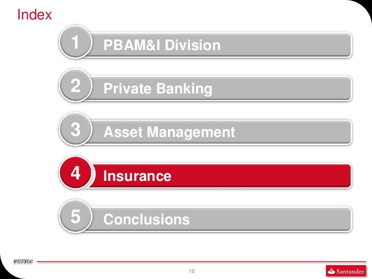Index        1   PBAM&I Division        2   Private Banking        3   Asset Management        4   Insurance        5   Co...