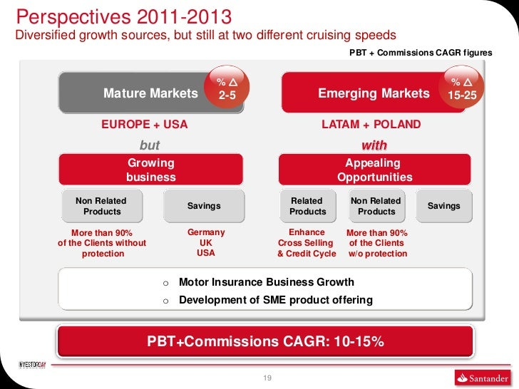 Perspectives 2011-2013Diversified growth sources, but still at two different cruising speeds                              ...