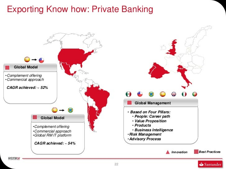 Exporting Know how: Private Banking    Global Model•Complement offering•Commercial approachCAGR achieved: ~ 52%           ...