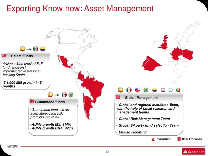 Exporting Know how: Asset Management     Select Funds•Value added profiled FoFfund range firstimplemented in personalbanki...