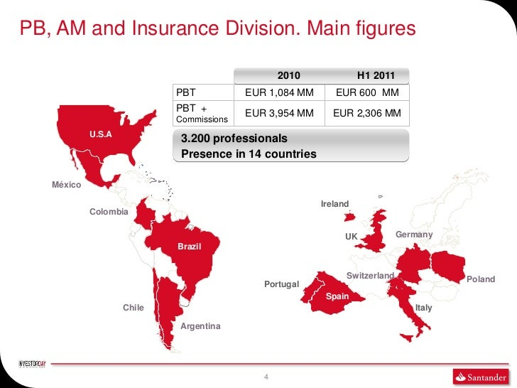 PB, AM and Insurance Division. Main figures                                                 2010              H1 2011     ...
