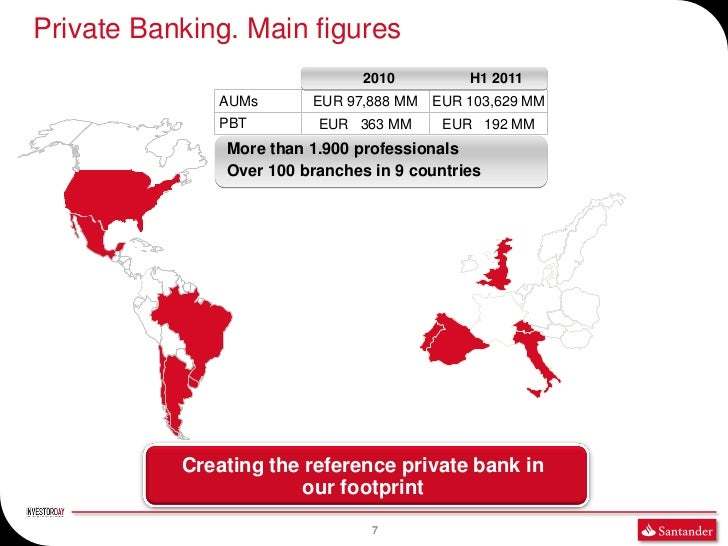 Private Banking. Main figures                                2010         H1 2011              AUMs       EUR 97,888 MM   ...